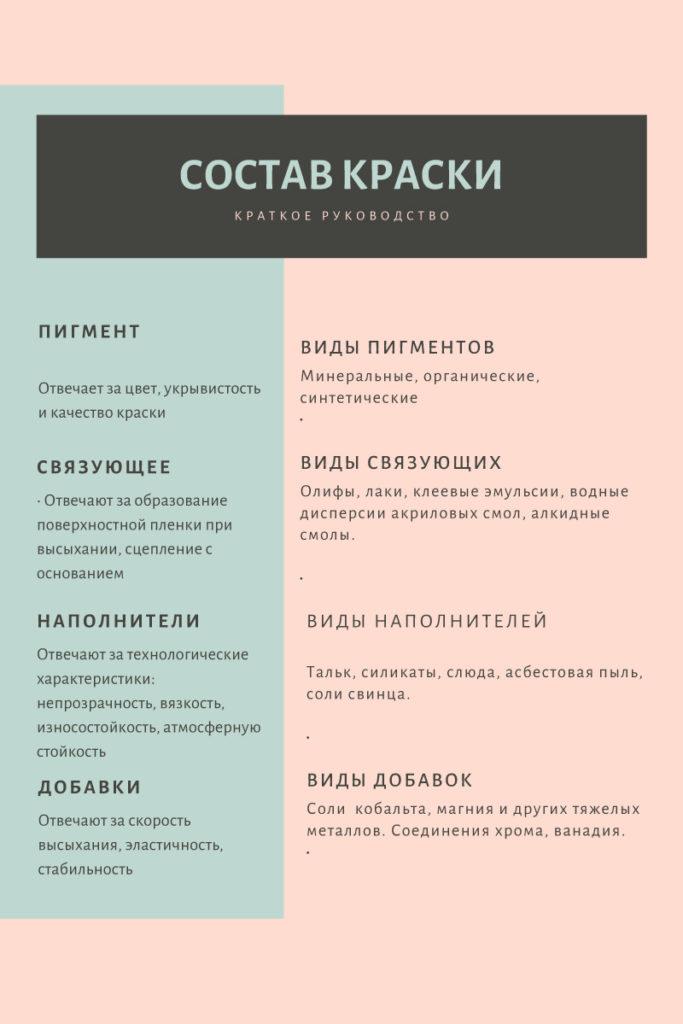 infografika-sostav-kraski