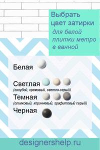 infografika-kak-vybrat-zatirku