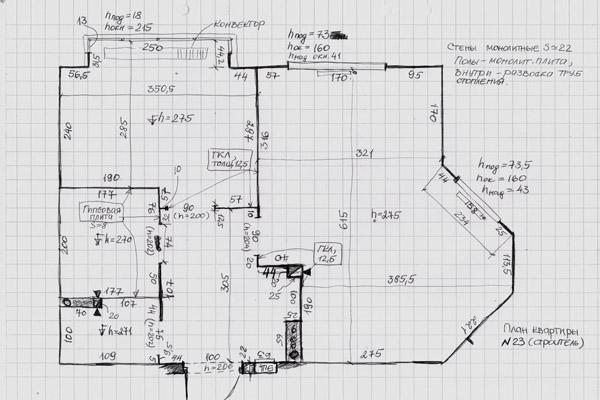 plan-kvartiry-vypolnennyj-ot-ruki-s-razmerami