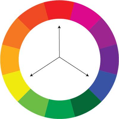 цветовая схема триады