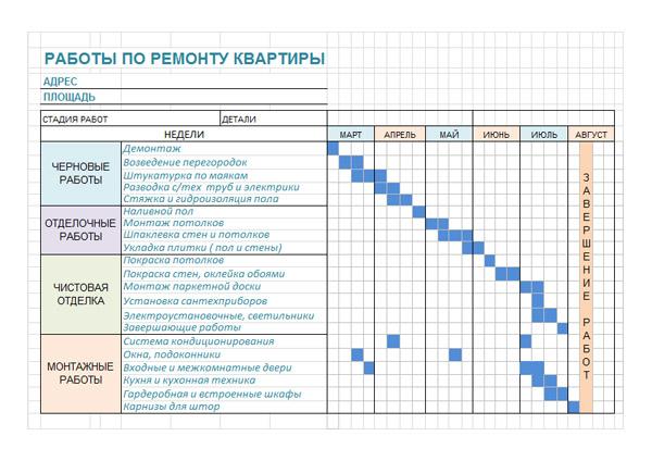 Пример плана графика работ