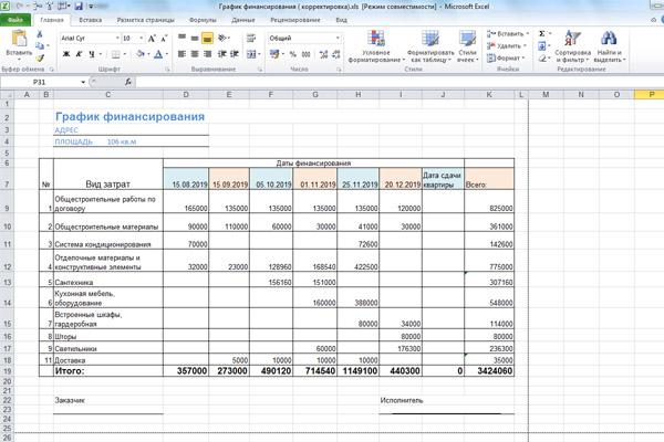 Таблица график финансирования в программе Excel