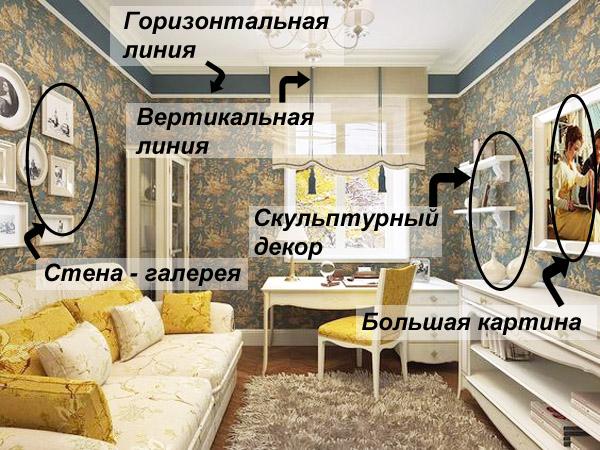 схема декора с помощью шаблонов