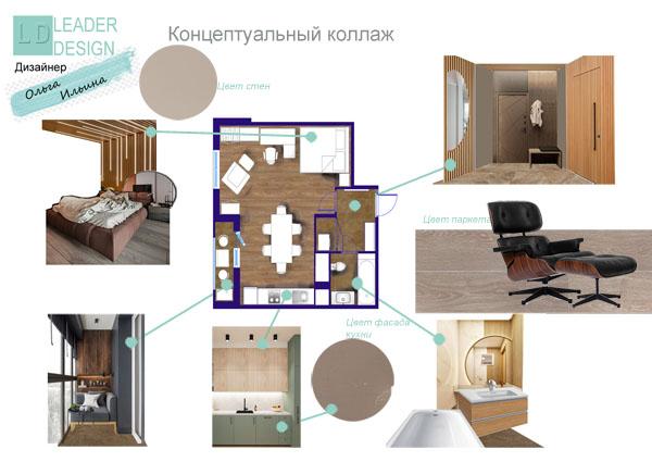 коллаж стиля интерьера квартиры