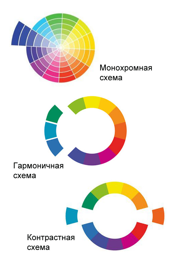 схемы сочетания цветов